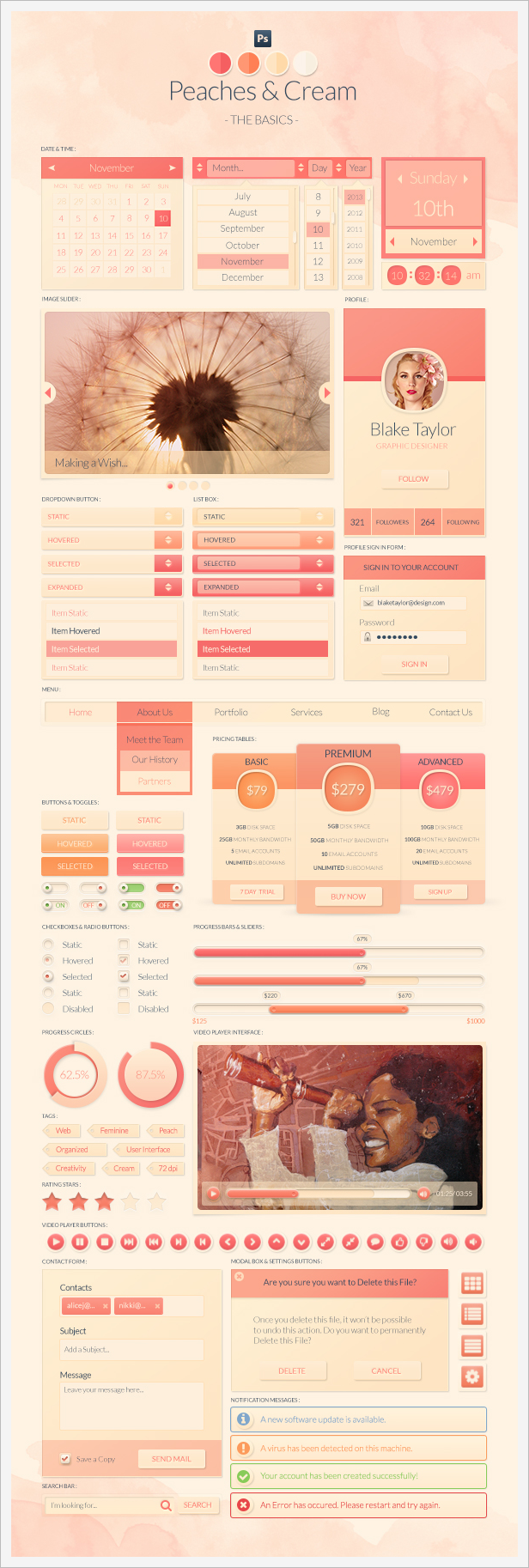 Peaches & Cream Web UI Kit